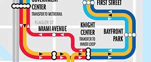 MetroMover Image